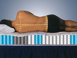 An effective mattress